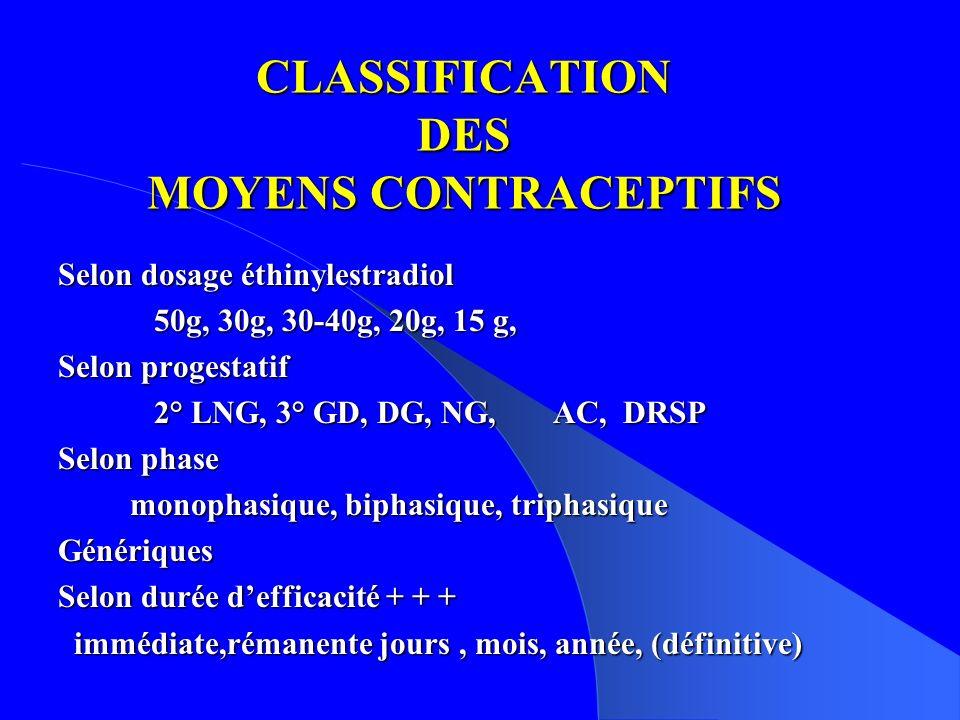 CLASSIFICATION DES MOYENS CONTRACEPTIFS
