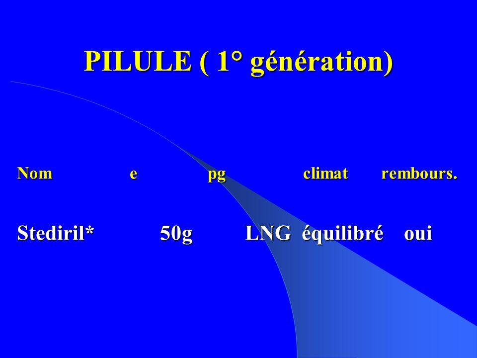 Nom e pg climat rembours. Stediril* 50g LNG équilibré oui