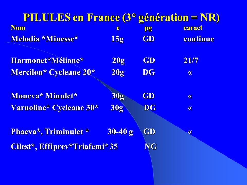 PILULES en France (3° génération = NR)