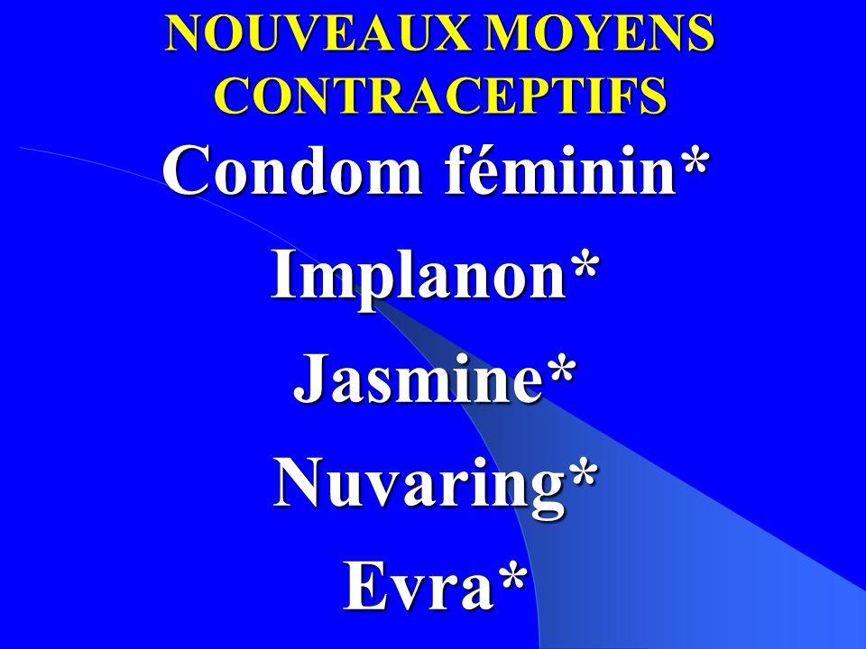 NOUVEAUX MOYENS CONTRACEPTIFS