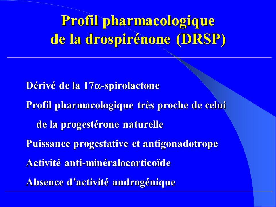 Profil pharmacologique de la drospirénone (DRSP)