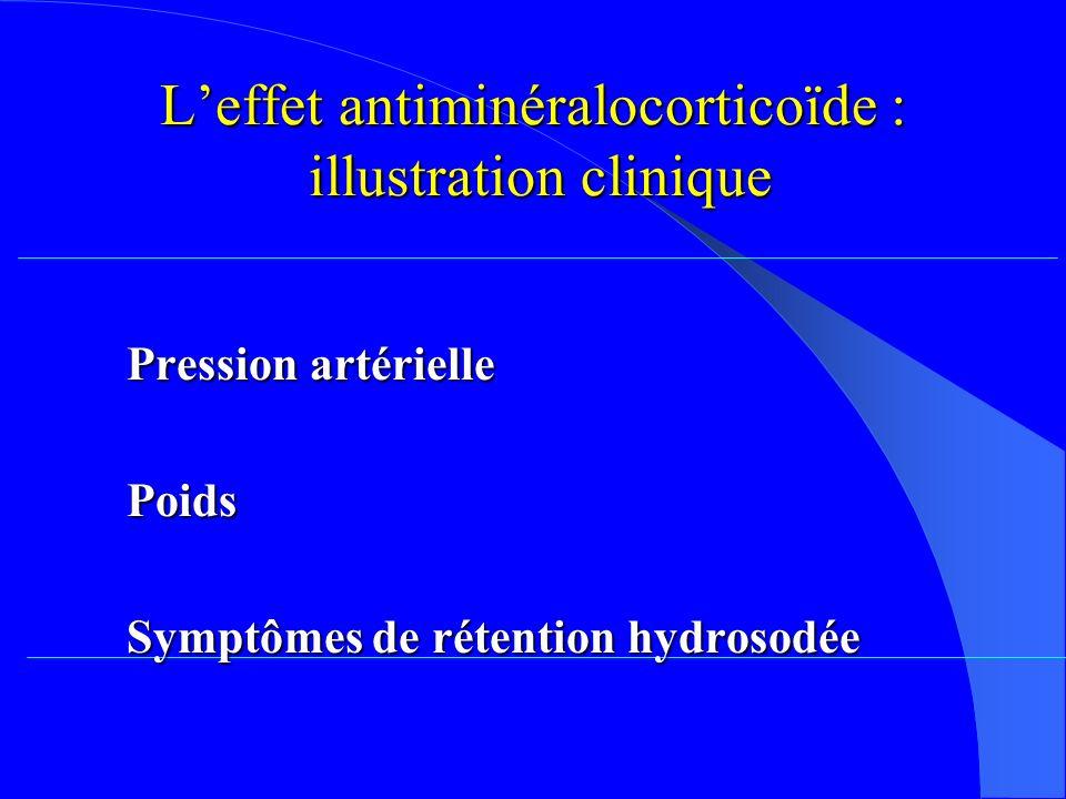 L'effet antiminéralocorticoïde : illustration clinique