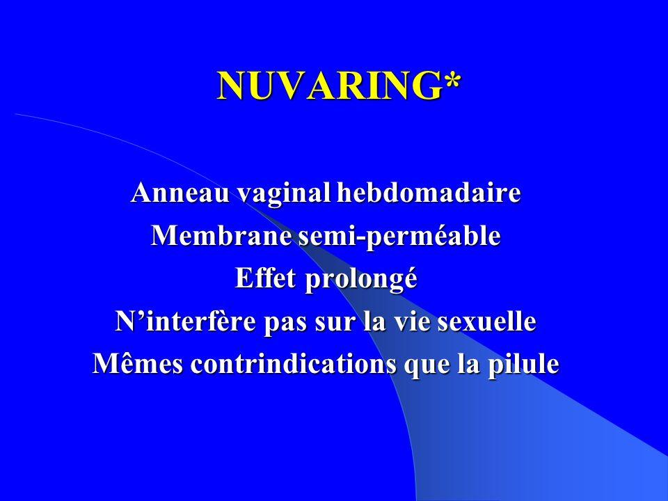 NUVARING* Anneau vaginal hebdomadaire Membrane semi-perméable