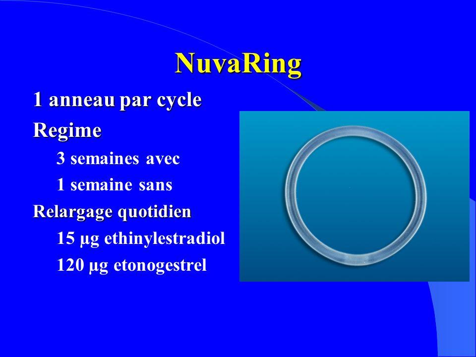 NuvaRing 1 anneau par cycle Regime 3 semaines avec 1 semaine sans