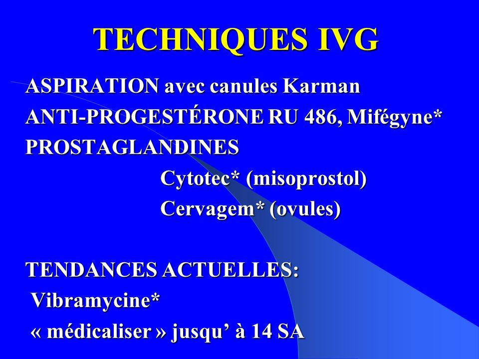 Cytotec* (misoprostol)