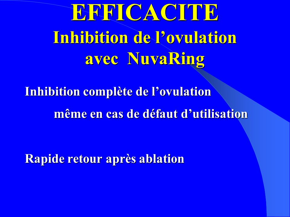EFFICACITE Inhibition de l'ovulation avec NuvaRing