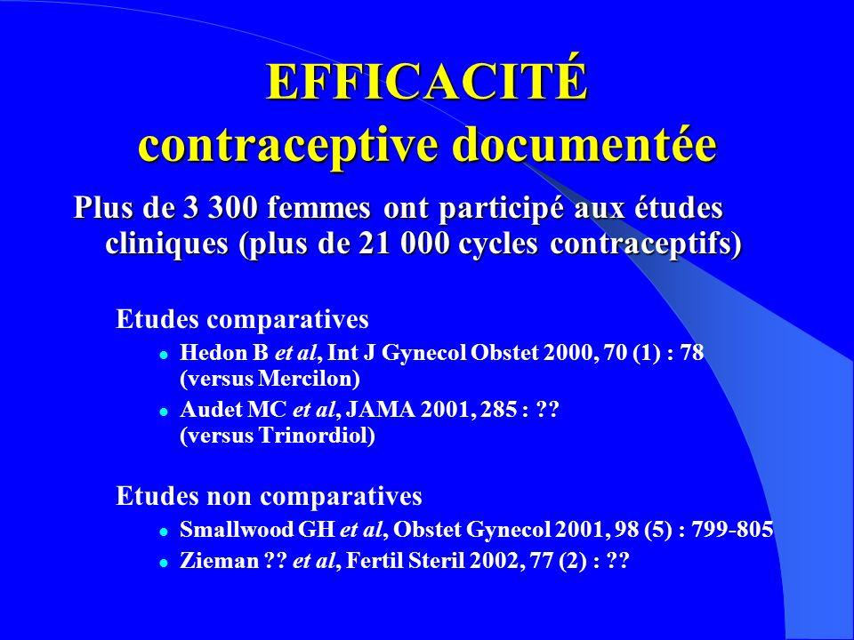 EFFICACITÉ contraceptive documentée