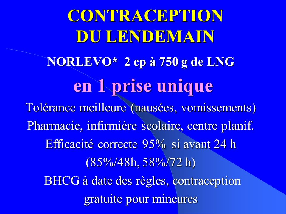 CONTRACEPTION DU LENDEMAIN
