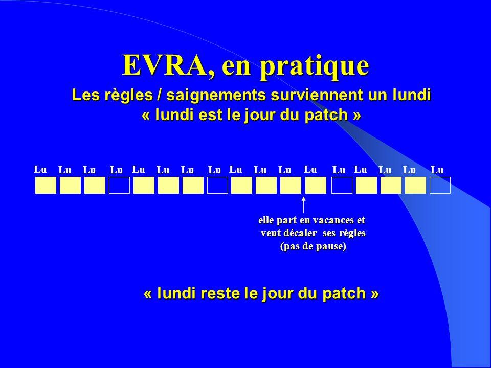 EVRA, en pratique Les règles / saignements surviennent un lundi
