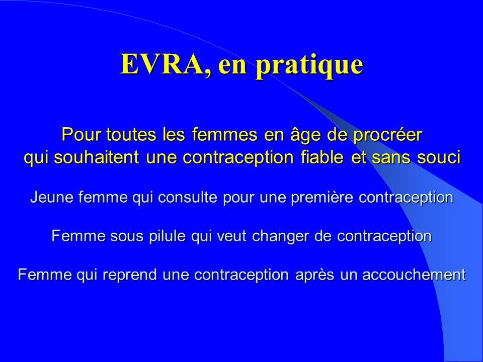 EVRA, en pratique Pour toutes les femmes en âge de procréer