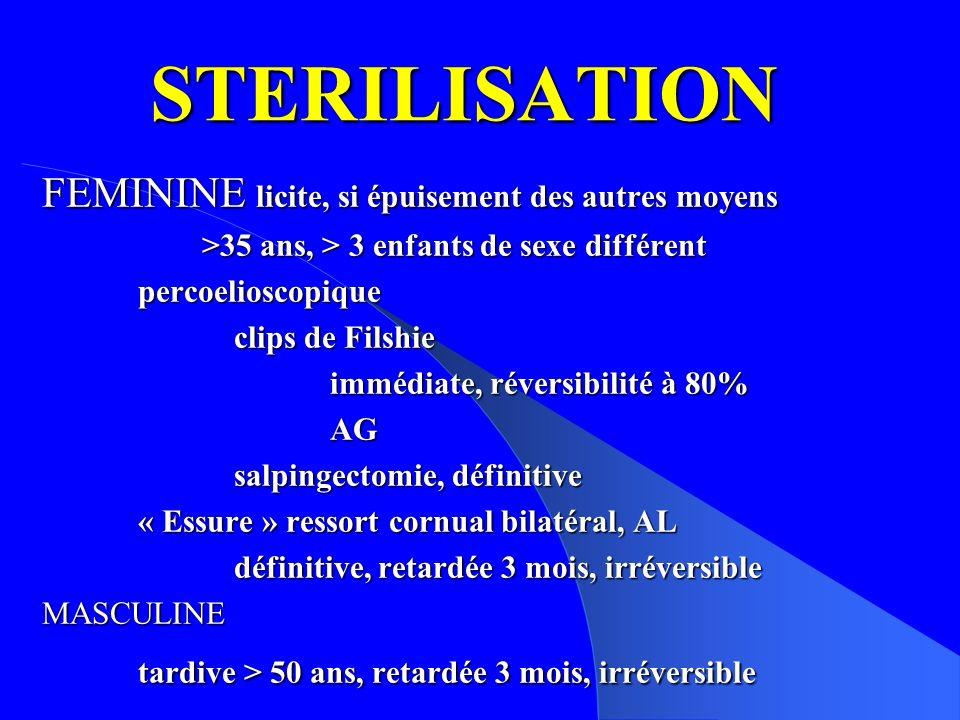 STERILISATION FEMININE licite, si épuisement des autres moyens