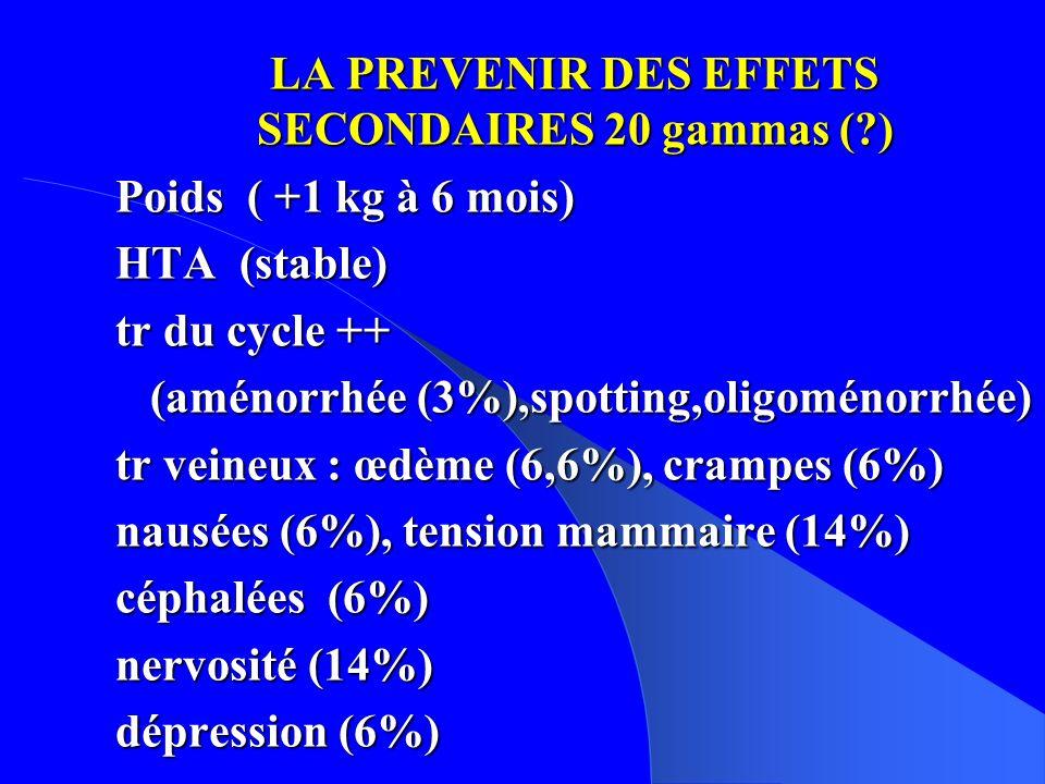 LA PREVENIR DES EFFETS SECONDAIRES 20 gammas ( )