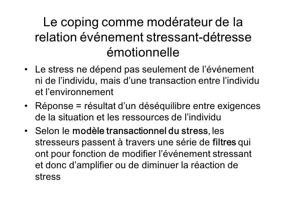 Le coping comme modérateur de la relation événement stressant-détresse émotionnelle