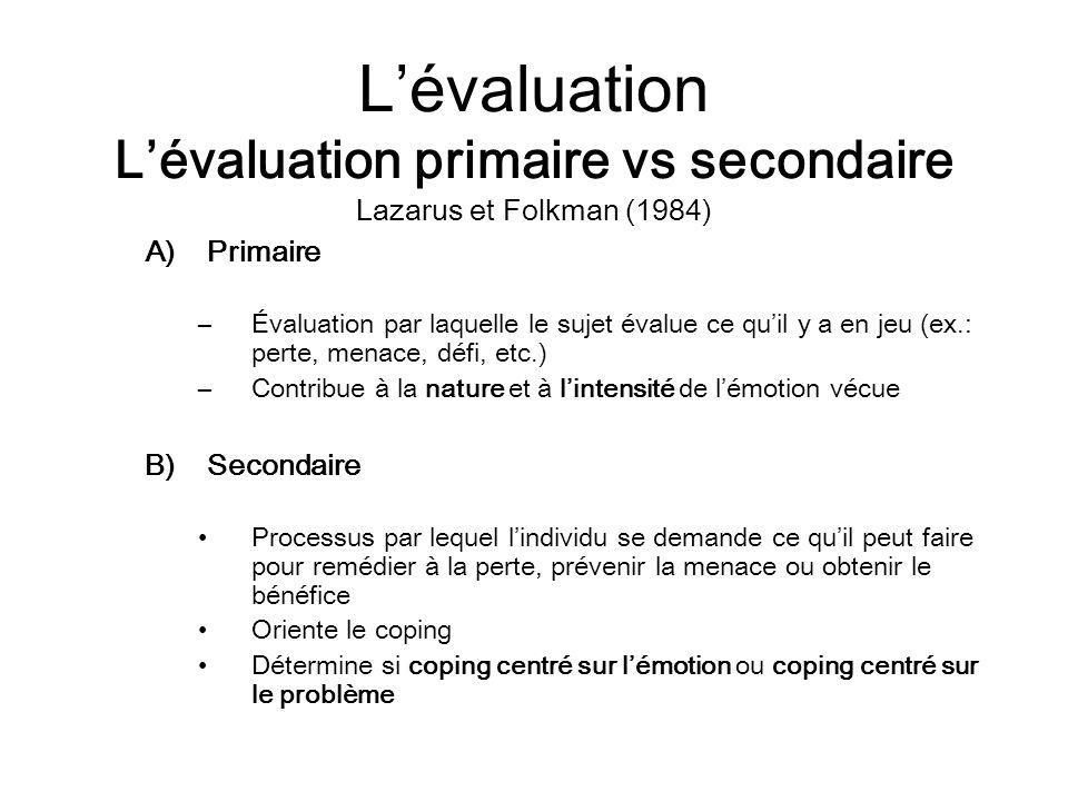 L'évaluation L'évaluation primaire vs secondaire Lazarus et Folkman (1984)