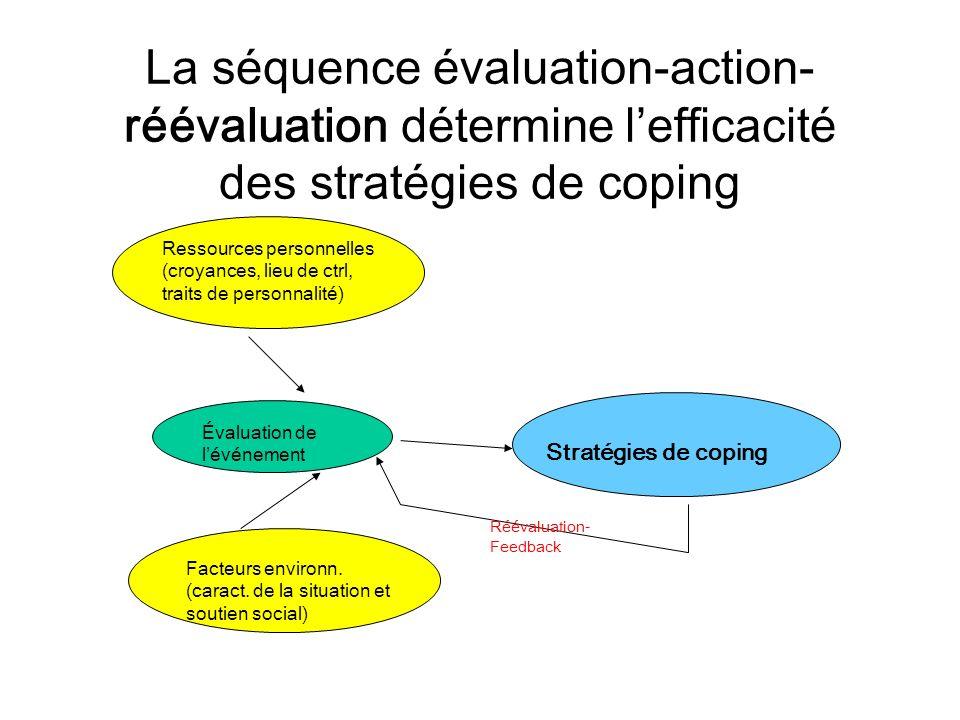 La séquence évaluation-action-réévaluation détermine l'efficacité des stratégies de coping