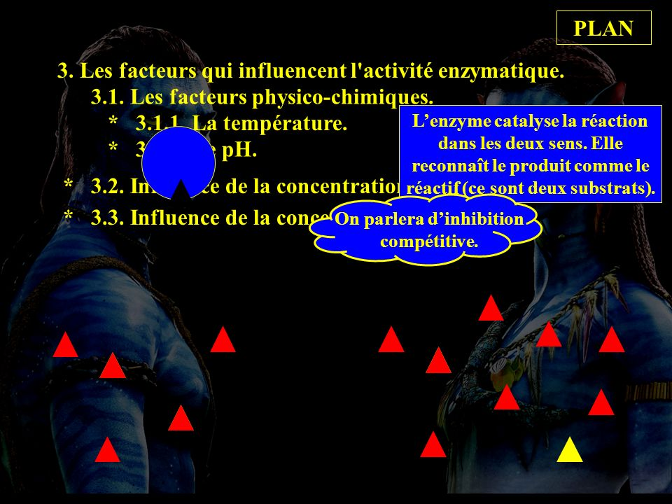 On parlera d'inhibition compétitive.