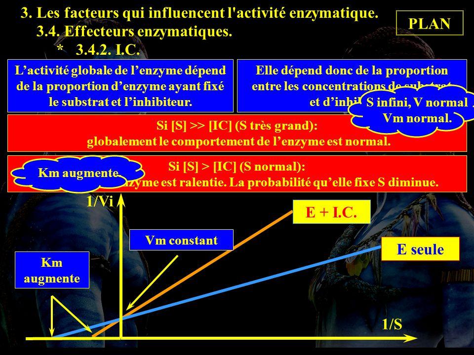 3.4.2 IC 3. Les facteurs qui influencent l activité enzymatique. PLAN