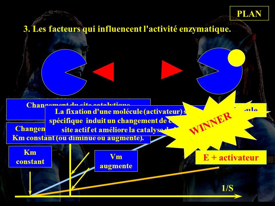 PLAN 3.4.5 Activ. 3. Les facteurs qui influencent l activité enzymatique. WINNER. 3.4. Effecteurs enzymatiques.