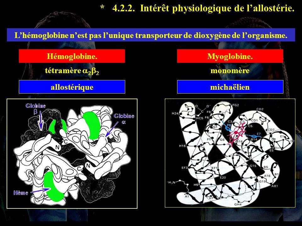 4.2.2 suite * 4.2.2. Intérêt physiologique de l'allostérie.