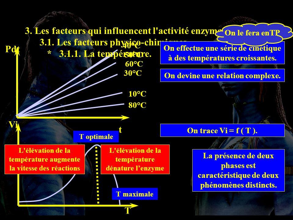 3.1.1 Température 3. Les facteurs qui influencent l activité enzymatique. 3.1. Les facteurs physico-chimiques.