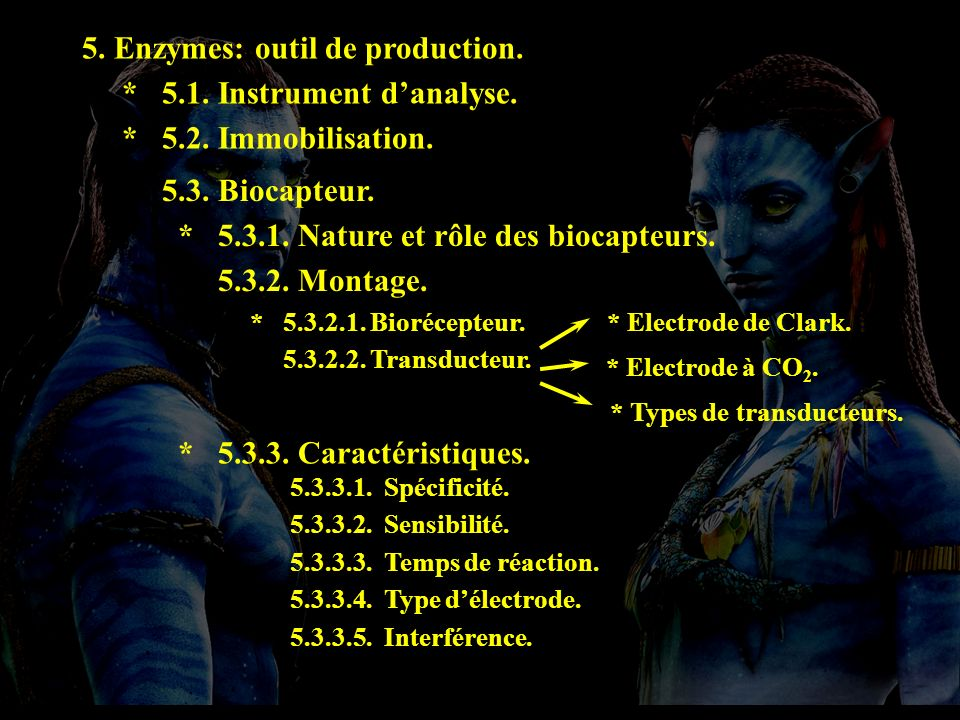 plan 5 5. Enzymes: outil de production. * 5.1. Instrument d'analyse.