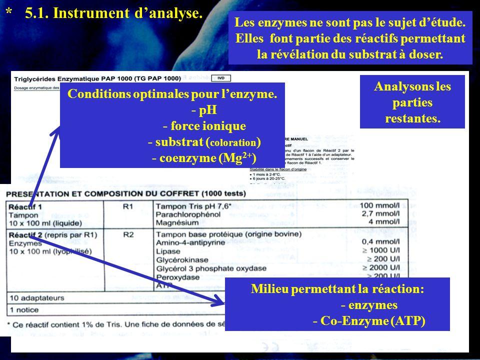 5.1 dos Ez suite * 5.1. Instrument d'analyse.