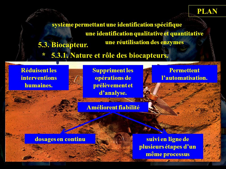 5.3.1 rôle biocapt PLAN 5.3. Biocapteur.