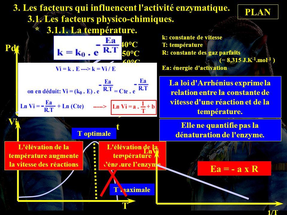3. Les facteurs qui influencent l activité enzymatique.