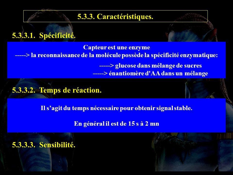 5.3.3.1 caract 5.3.3. Caractéristiques. 5.3.3.1. Spécificité.