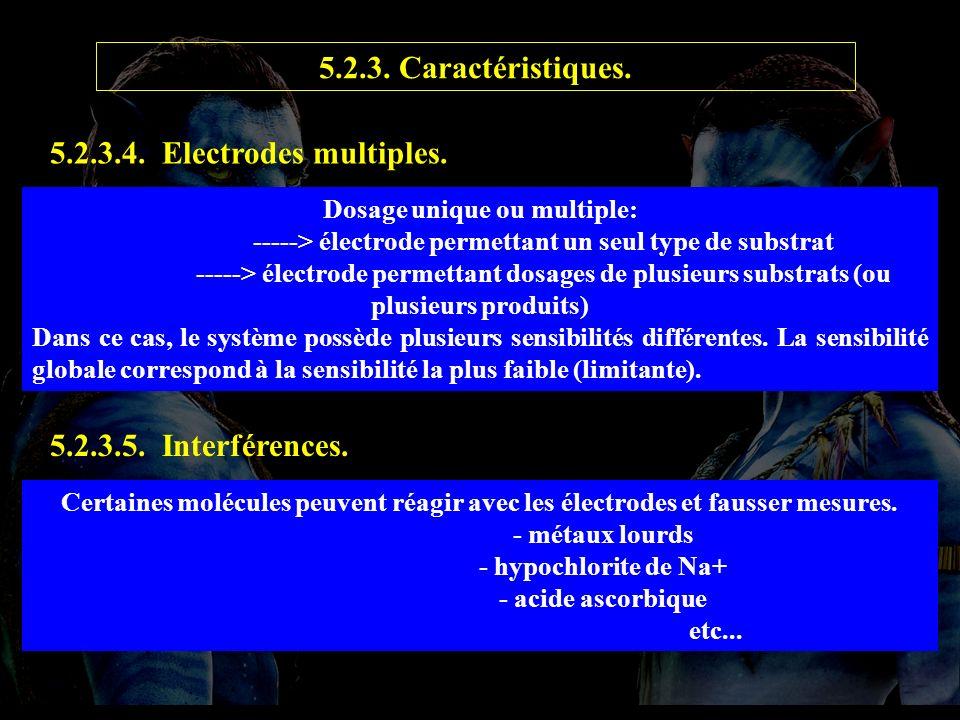 5.3.3.4 caract 5.2.3. Caractéristiques. 5.2.3.4. Electrodes multiples.