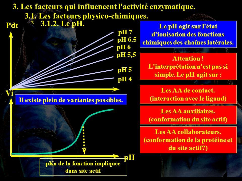 3.1.2 pH suite 3. Les facteurs qui influencent l activité enzymatique.
