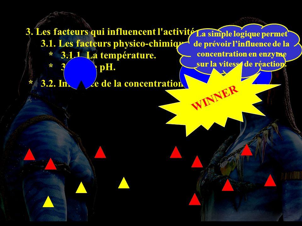 3.2 C Ez 3. Les facteurs qui influencent l activité enzymatique.
