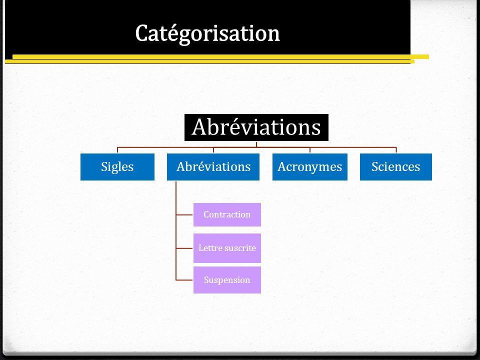 Abréviations Catégorisation Sigles Acronymes Sciences Contraction