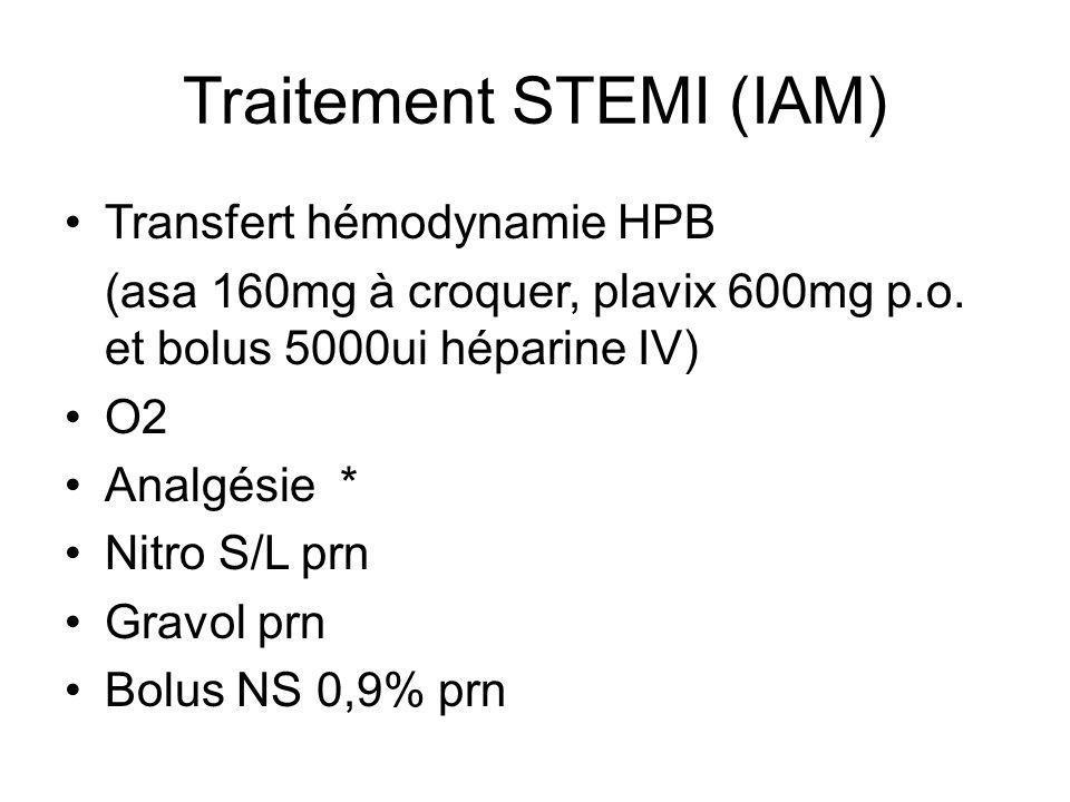 Traitement STEMI (IAM)