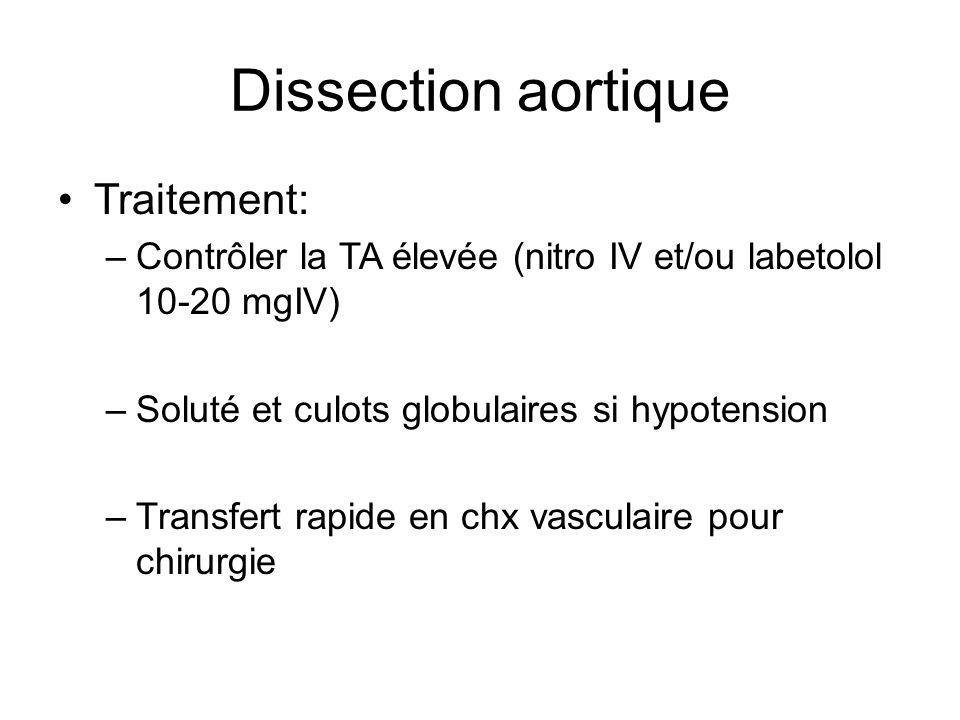 Dissection aortique Traitement: