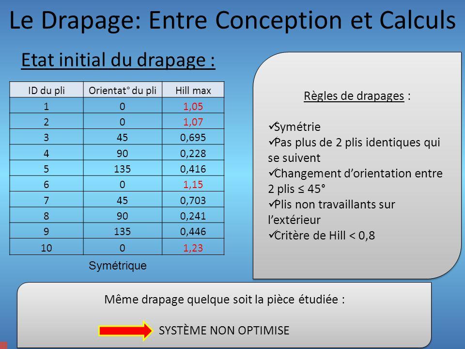Le Drapage: Entre Conception et Calculs