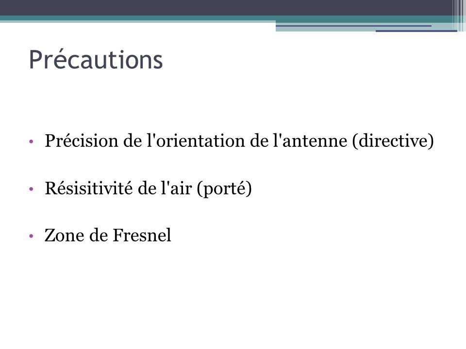Précautions Précision de l orientation de l antenne (directive)