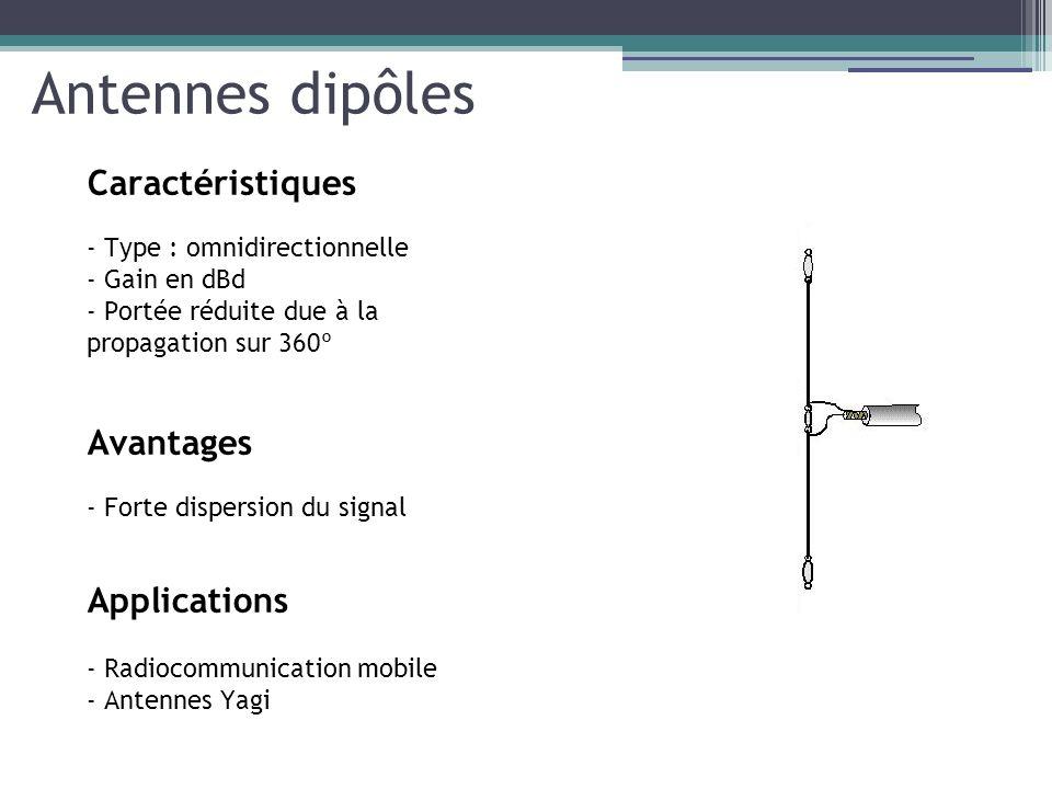 Antennes dipôles Caractéristiques Avantages Applications