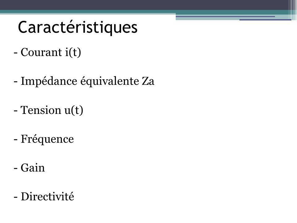 Caractéristiques - Courant i(t) - Impédance équivalente Za
