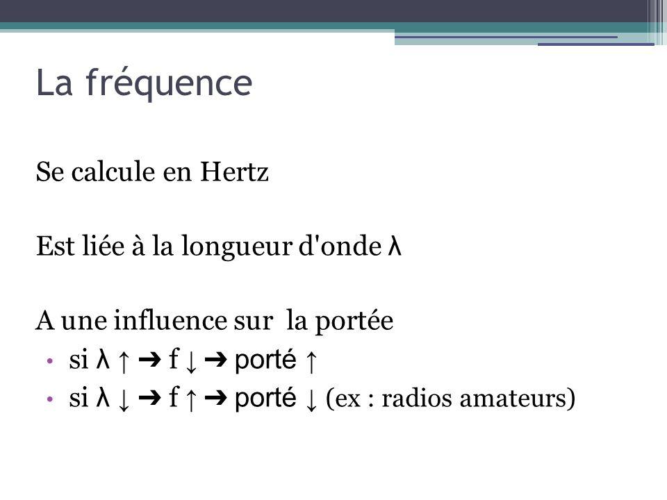 La fréquence Est liée à la longueur d onde λ