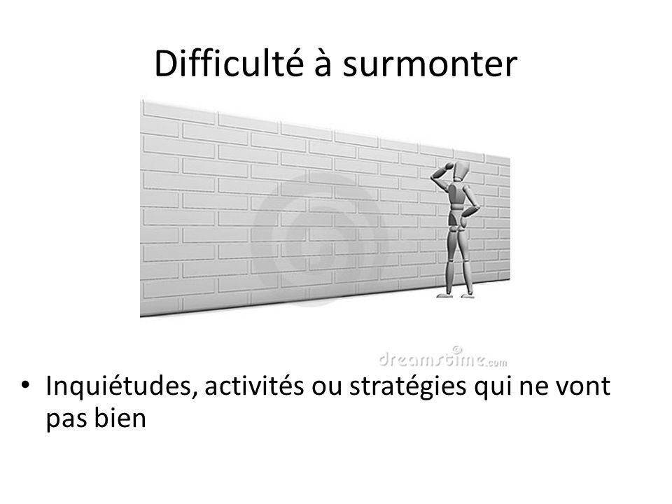 Difficulté à surmonter