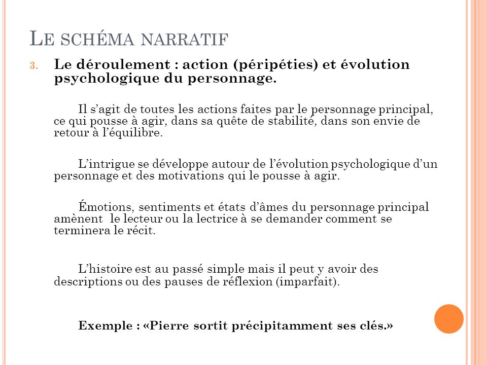Le schéma narratif Le déroulement : action (péripéties) et évolution psychologique du personnage.