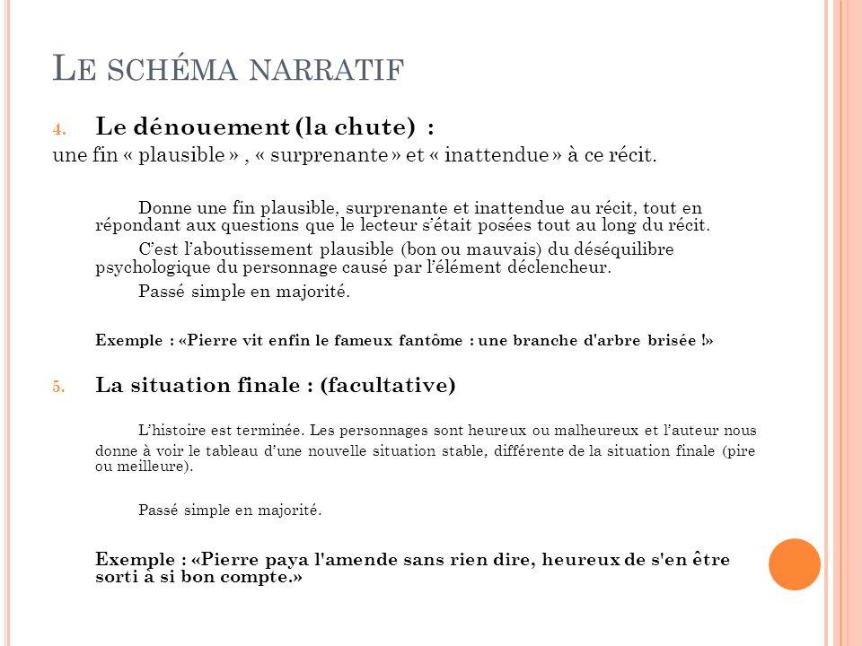 Le schéma narratif Le dénouement (la chute) : une fin « plausible » , « surprenante » et « inattendue » à ce récit.