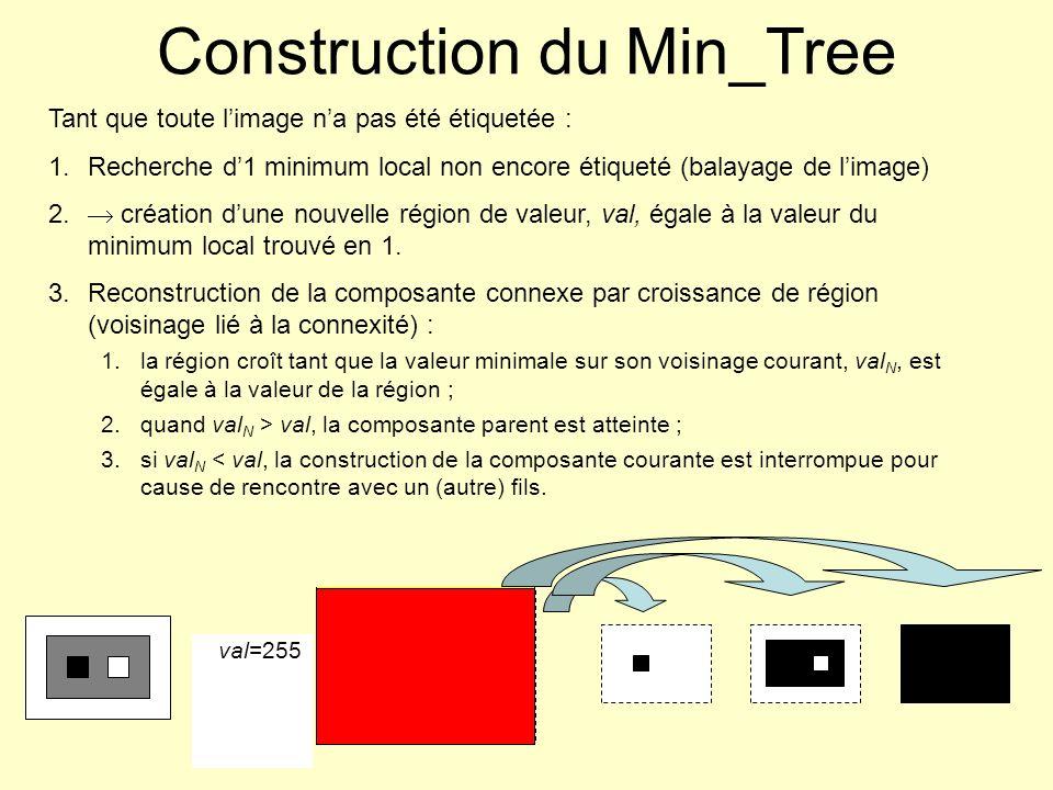 Construction du Min_Tree