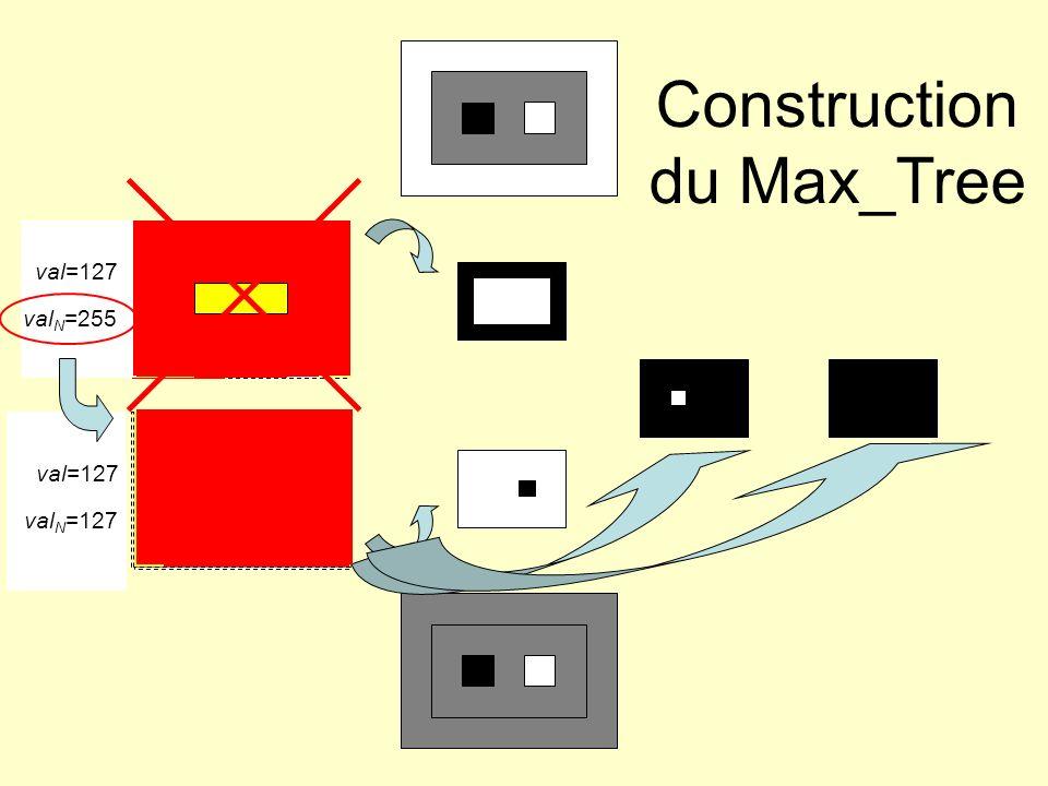 Construction du Max_Tree