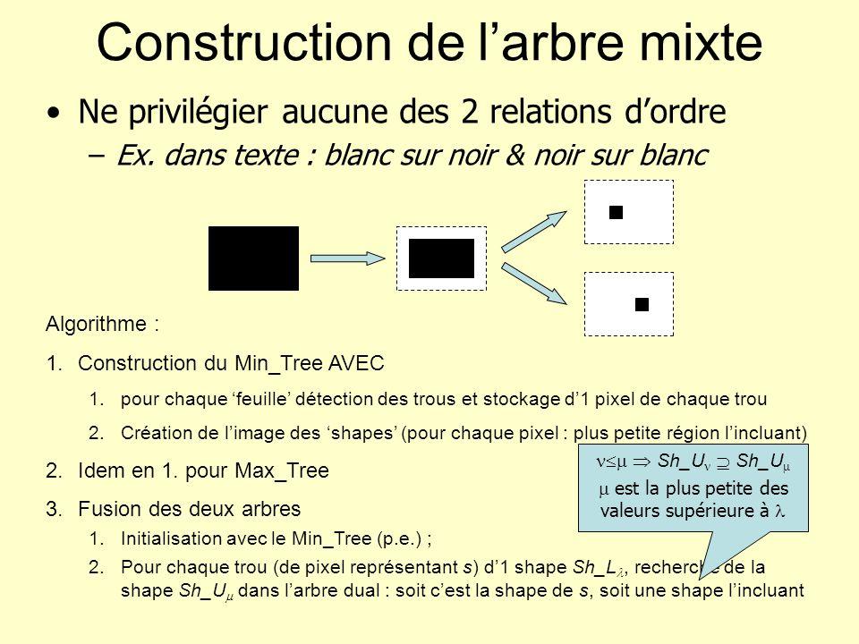 Construction de l'arbre mixte