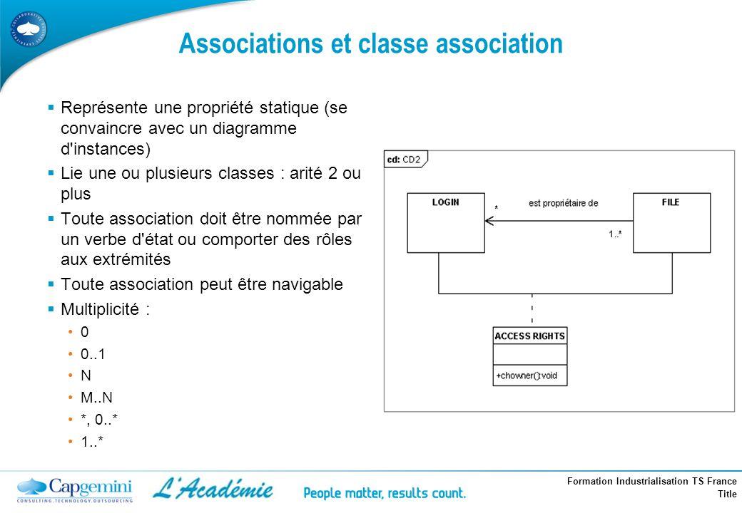 Associations et classe association