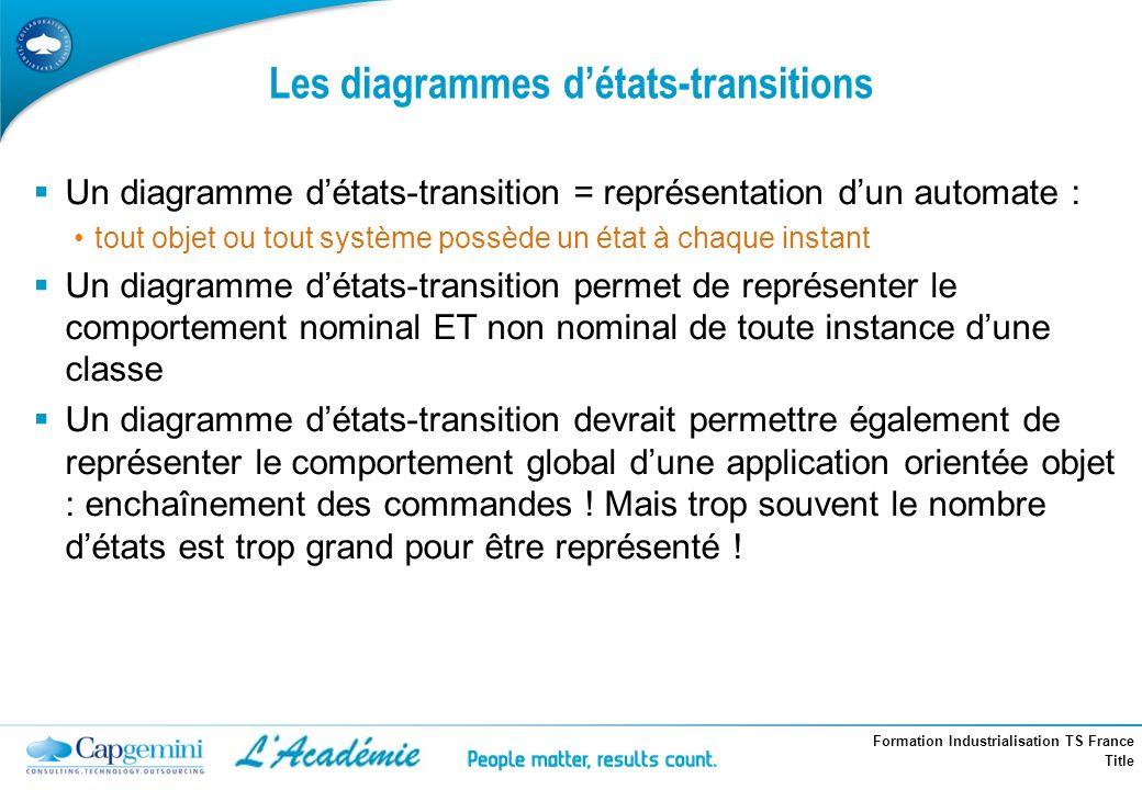 Les diagrammes d'états-transitions