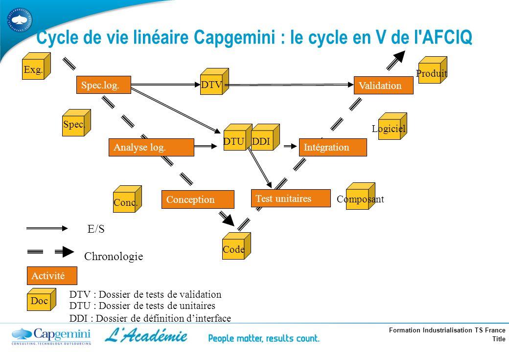 Cycle de vie linéaire Capgemini : le cycle en V de l AFCIQ