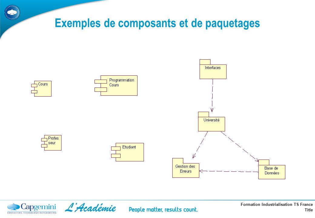 Exemples de composants et de paquetages